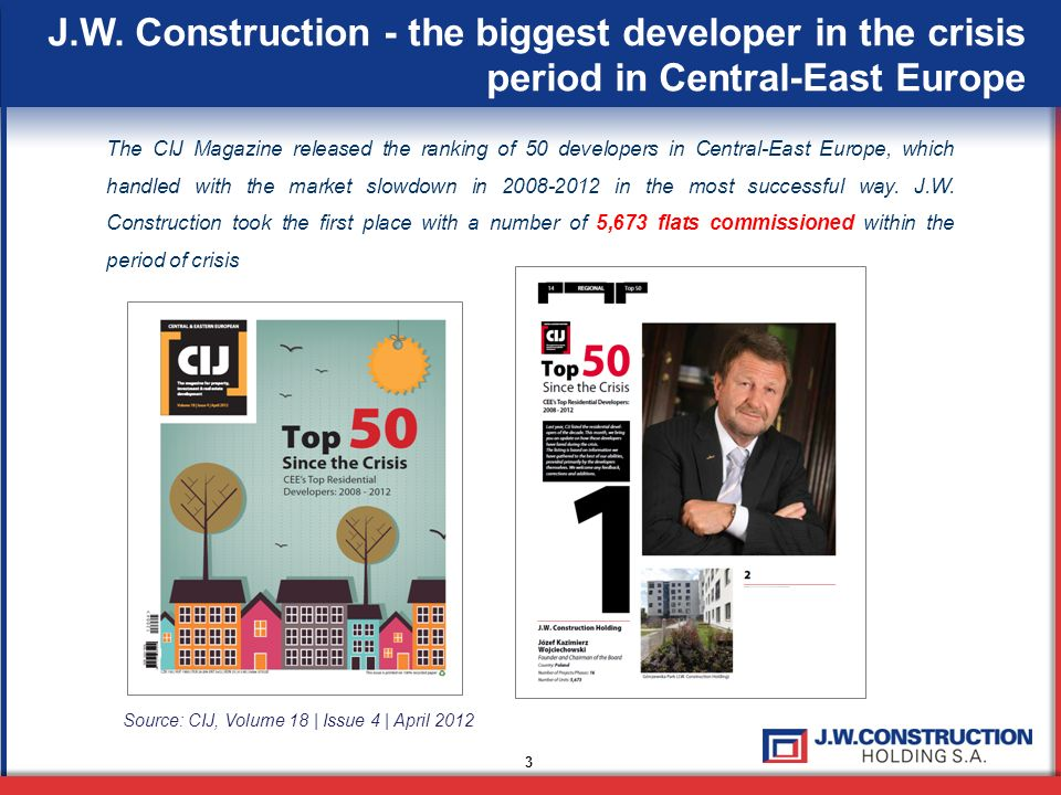 J.W. Construction - the biggest developer in the crisis period in Central-East Europe The CIJ Magazine released the ranking of 50 developers in Centra