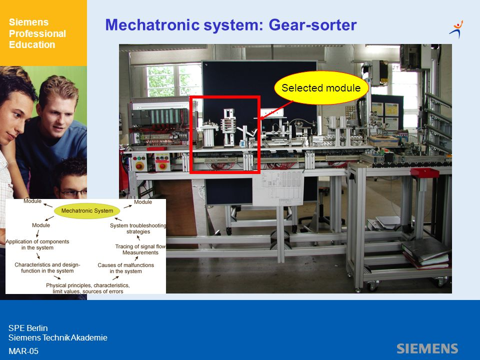 Siemens Professional Education SPE Berlin Siemens Technik Akademie MAR-05 Mechatronic system: Gear-sorter Selected module