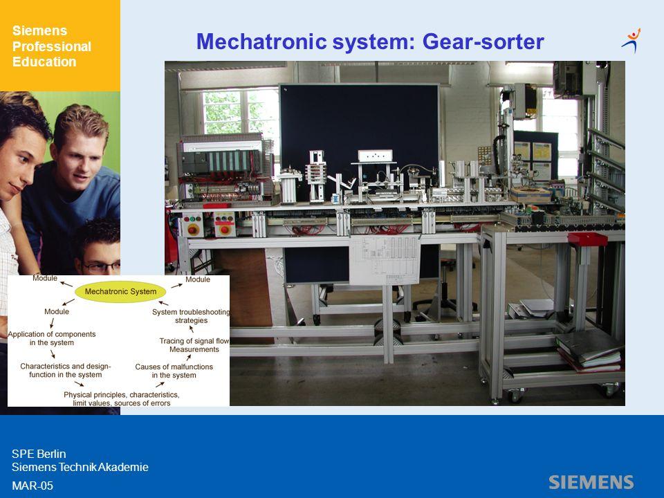Siemens Professional Education SPE Berlin Siemens Technik Akademie MAR-05 Mechatronic system: Gear-sorter