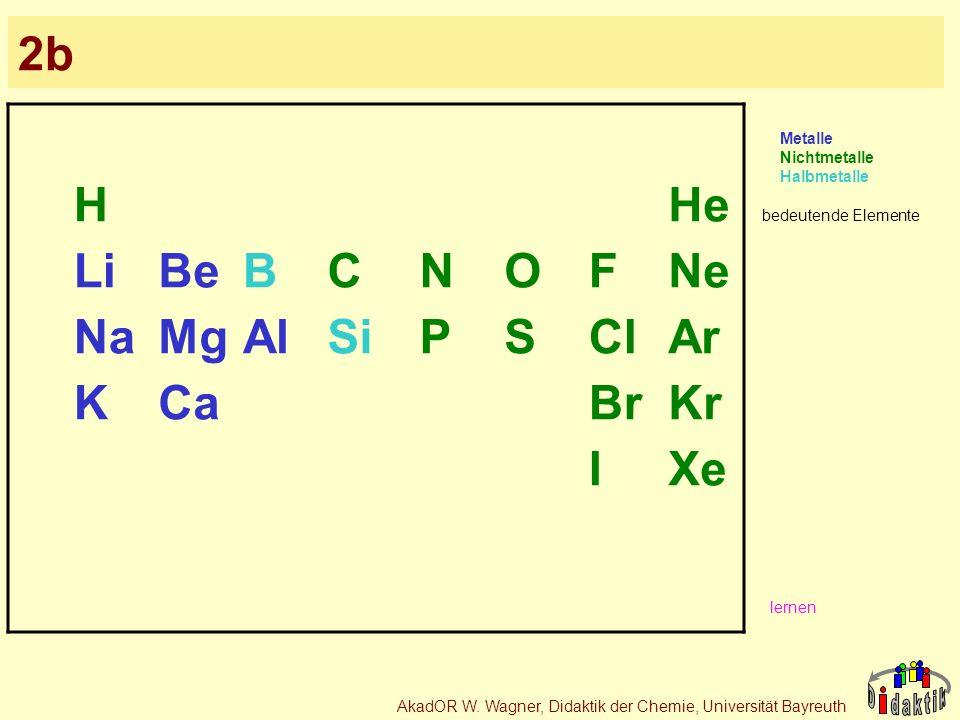 AkadOR W. Wagner, Didaktik der Chemie, Universität Bayreuth 2b HHe LiBeBCNOFNe NaMgAlSiPSClAr KCaBrKr IXe Metalle Nichtmetalle Halbmetalle bedeutende