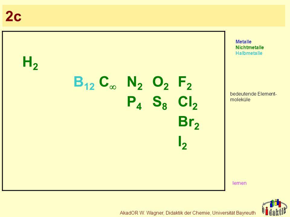 AkadOR W. Wagner, Didaktik der Chemie, Universität Bayreuth 2c H2H2 B 12 C N2N2 O2O2 F2F2 P4P4 S8S8 Cl 2 Br 2 I2I2 Metalle Nichtmetalle Halbmetalle be