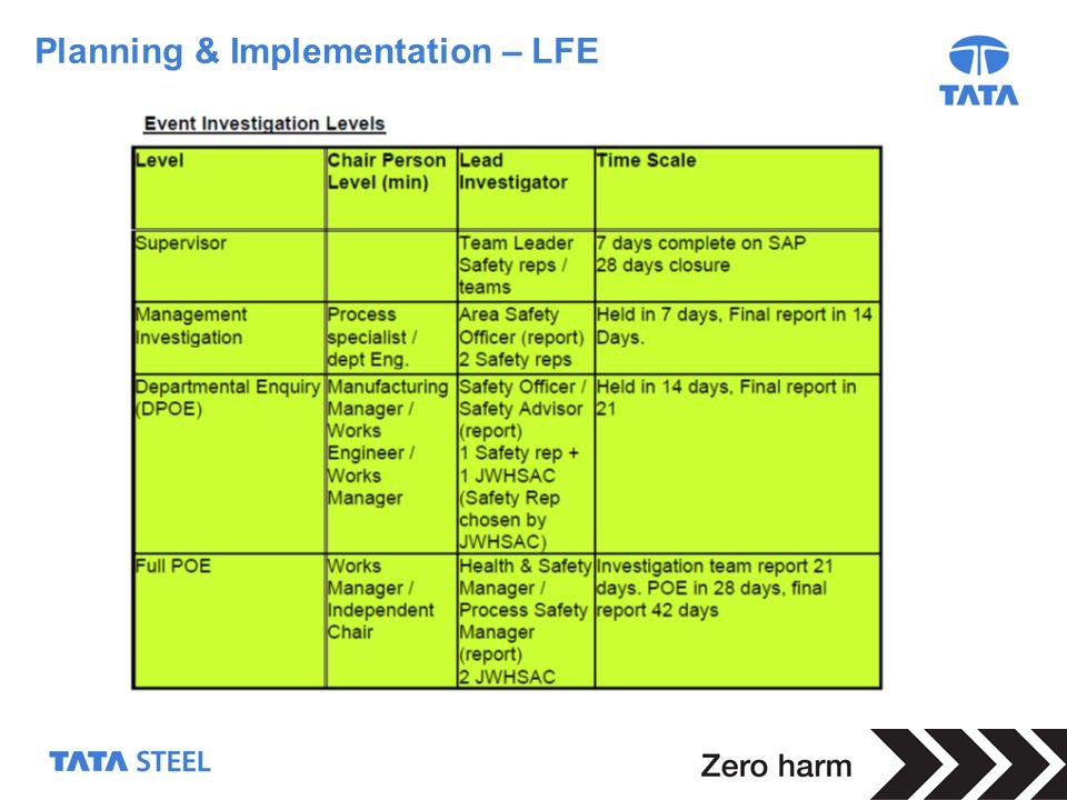 11 Planning & Implementation – LFE