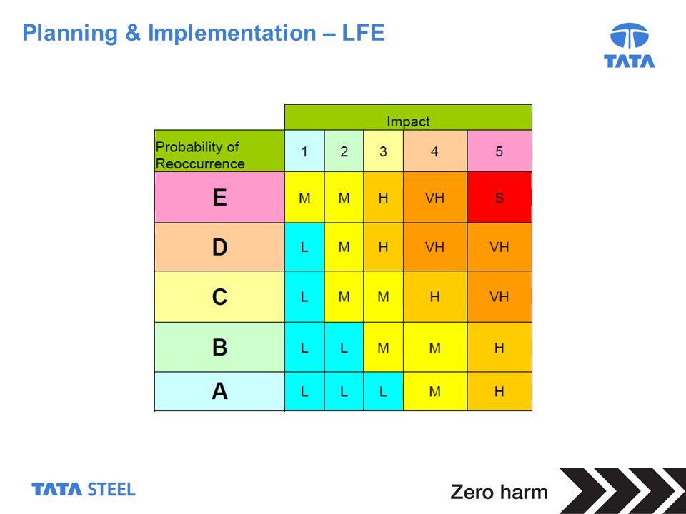 13 Planning & Implementation – LFE