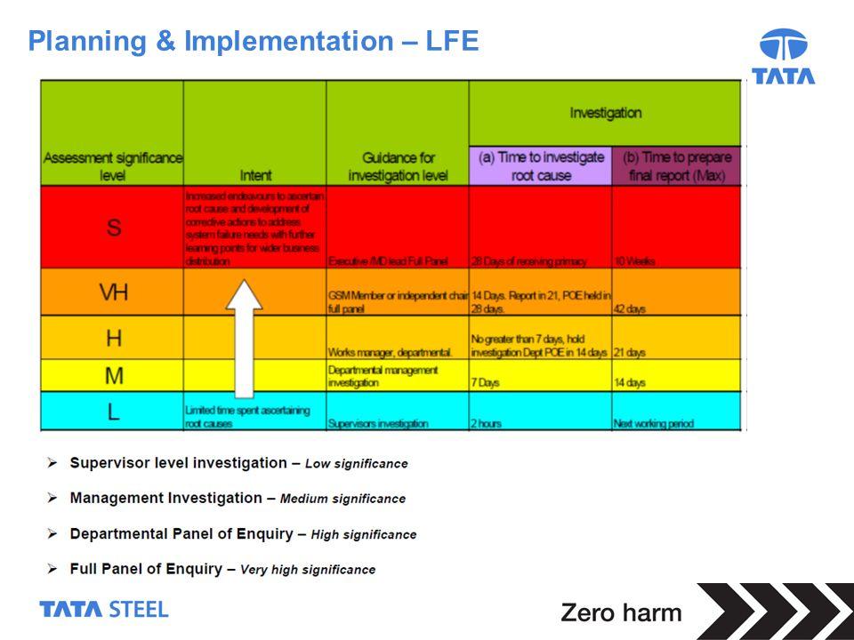 14 Planning & Implementation – LFE