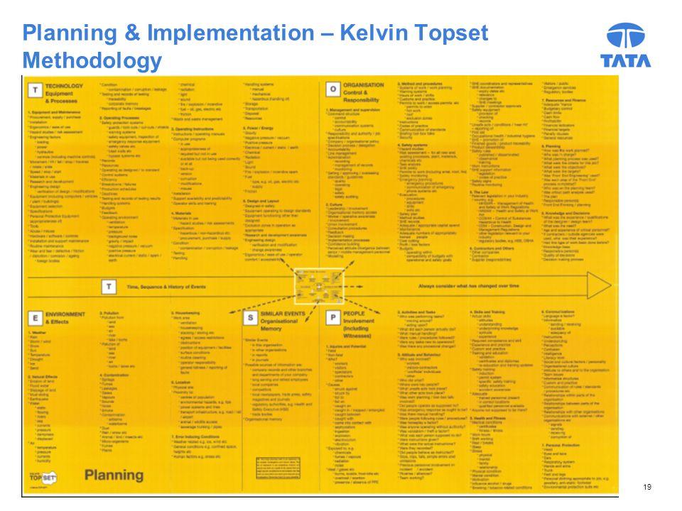 19 Planning & Implementation – Kelvin Topset Methodology