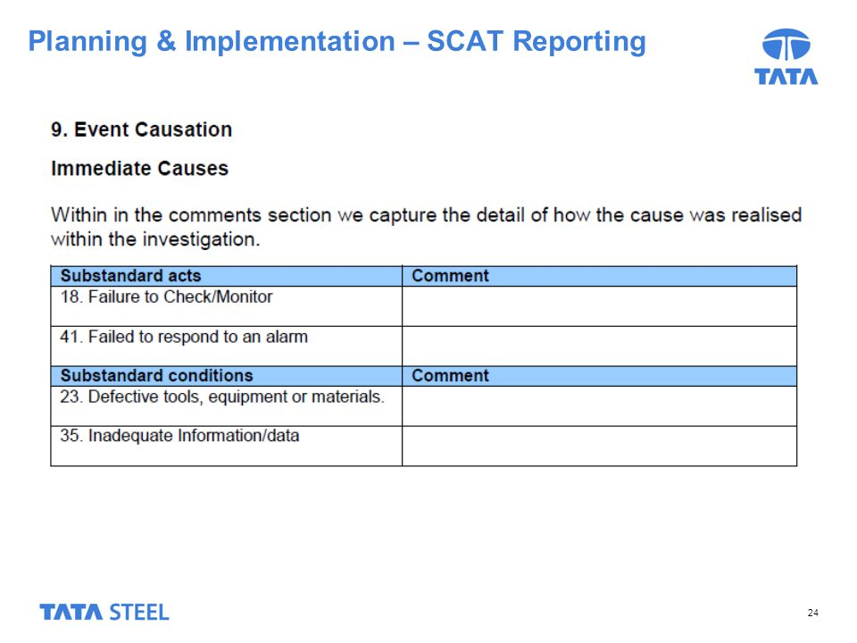 24 Planning & Implementation – SCAT Reporting