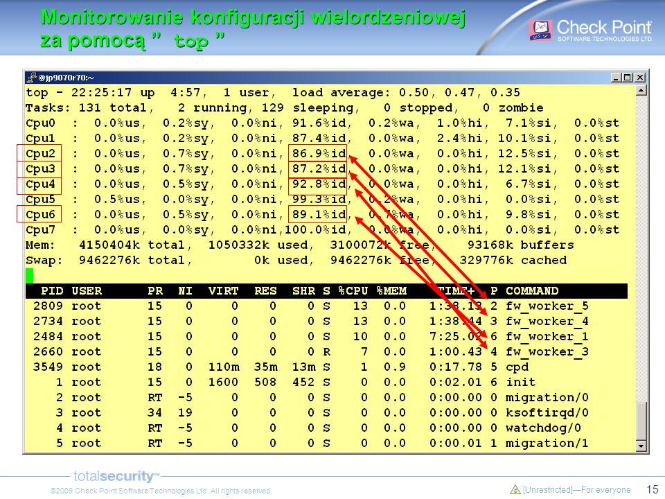 15 [Unrestricted]For everyone ©2009 Check Point Software Technologies Ltd. All rights reserved. Monitorowanie konfiguracji wielordzeniowej za pomocą t
