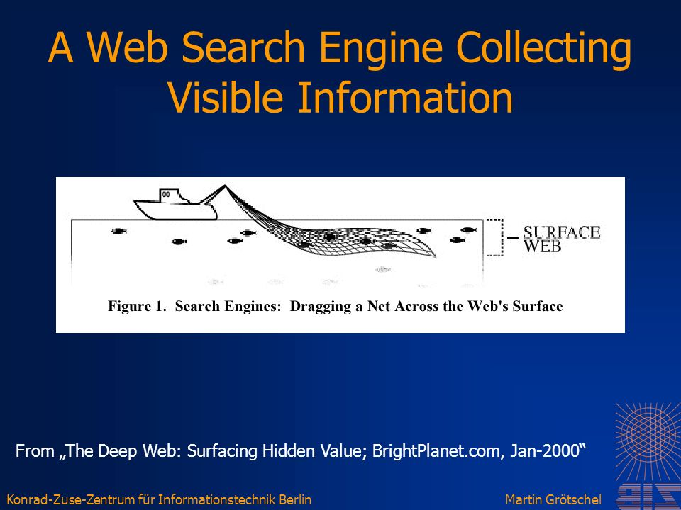 Konrad-Zuse-Zentrum für Informationstechnik BerlinMartin Grötschel A Web Search Engine Collecting Visible Information From The Deep Web: Surfacing Hidden Value; BrightPlanet.com, Jan-2000