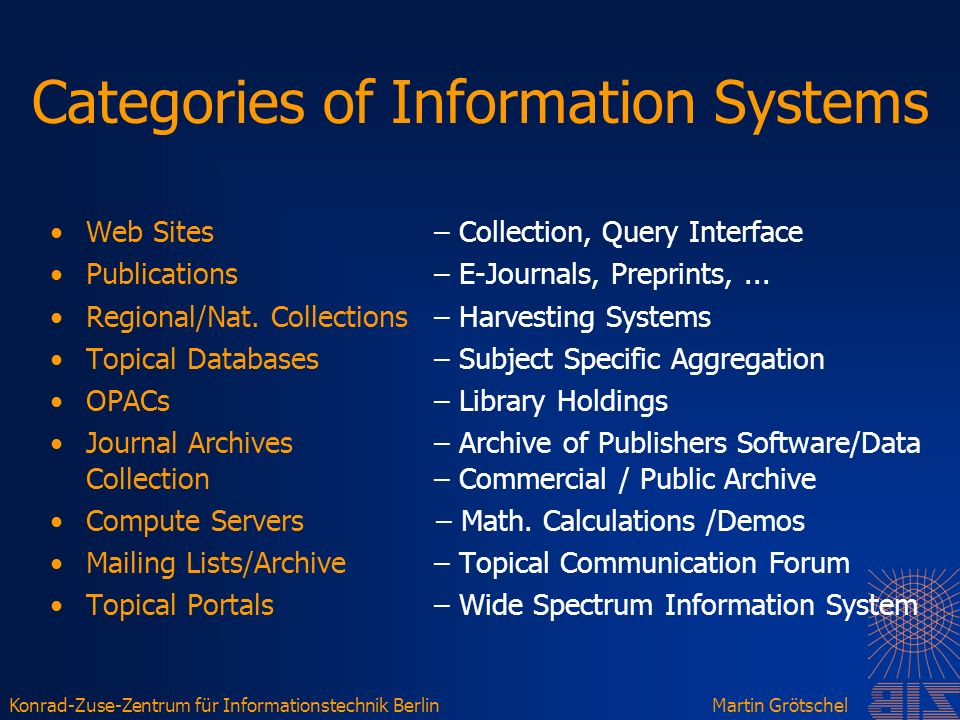 Konrad-Zuse-Zentrum für Informationstechnik BerlinMartin Grötschel Categories of Information Systems Web Sites – Collection, Query Interface Publications– E-Journals, Preprints,...