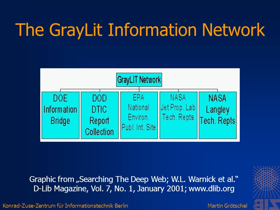 Konrad-Zuse-Zentrum für Informationstechnik BerlinMartin Grötschel The GrayLit Information Network Graphic from Searching The Deep Web; W.L.