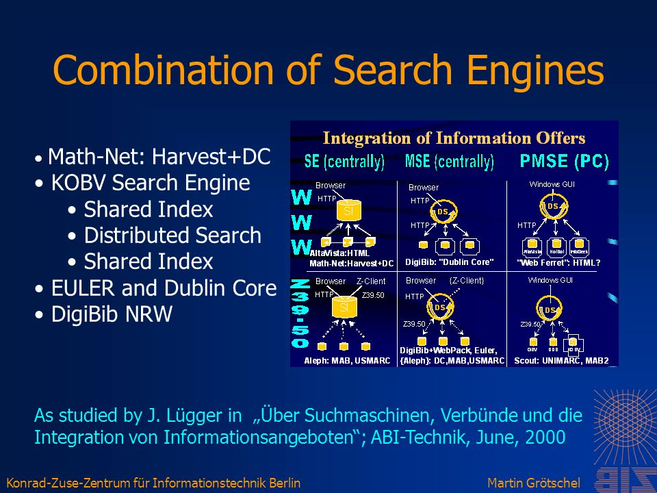 Konrad-Zuse-Zentrum für Informationstechnik BerlinMartin Grötschel Combination of Search Engines As studied by J.