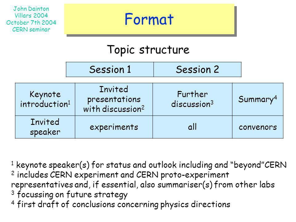 John Dainton Villars 2004 October 7th 2004 CERN seminar Format Topic structure Session 1Session 2 1 keynote speaker(s) for status and outlook includin