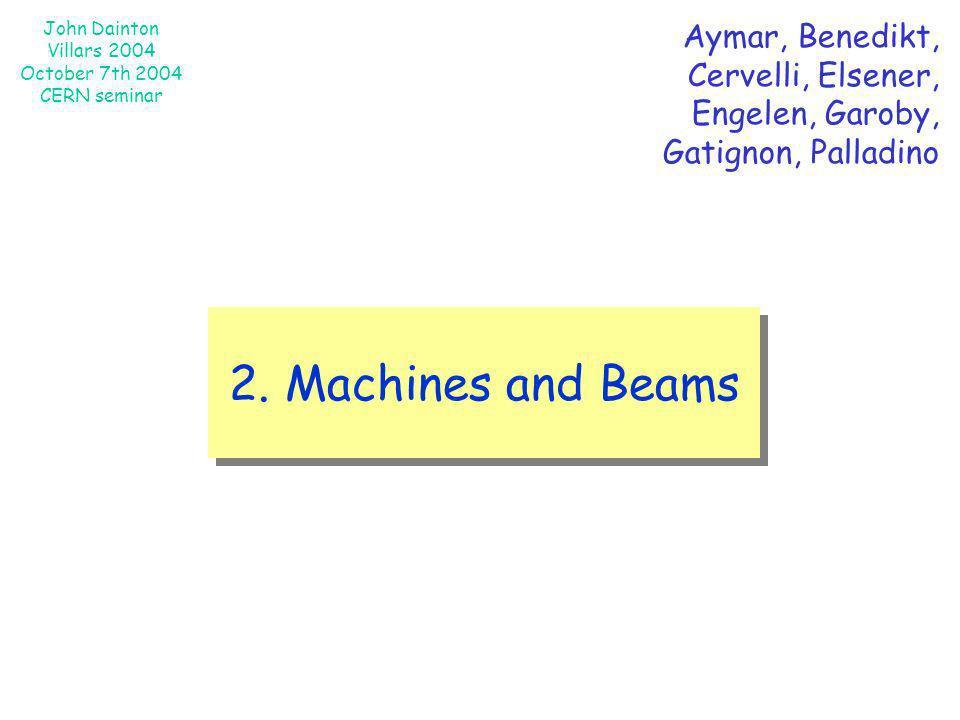 John Dainton Villars 2004 October 7th 2004 CERN seminar 2. Machines and Beams Aymar, Benedikt, Cervelli, Elsener, Engelen, Garoby, Gatignon, Palladino