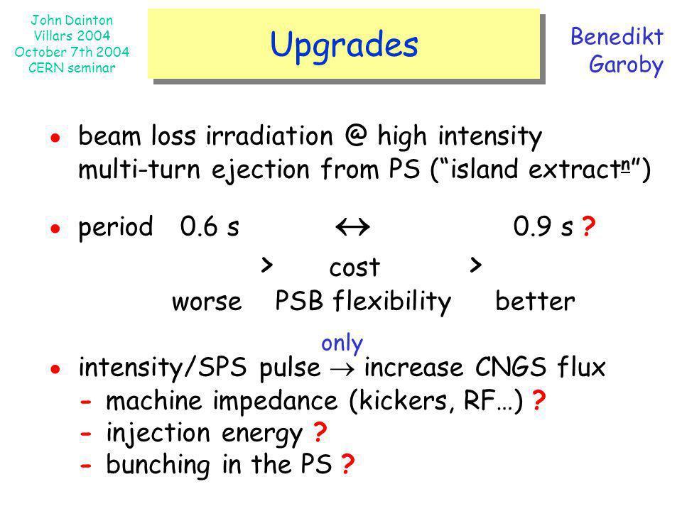 John Dainton Villars 2004 October 7th 2004 CERN seminar Upgrades beam loss irradiation @ high intensity multi-turn ejection from PS (island extract n