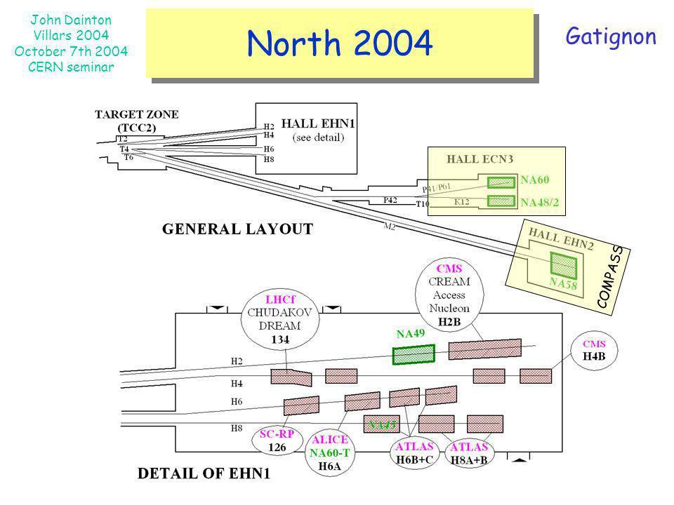 John Dainton Villars 2004 October 7th 2004 CERN seminar North 2004 Gatignon COMPASS