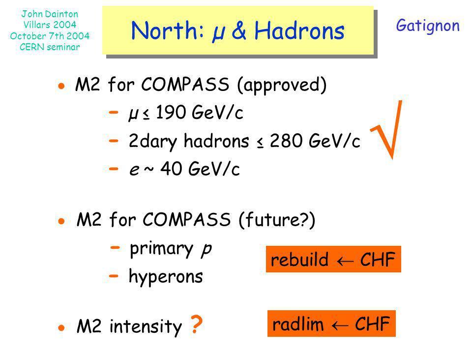 John Dainton Villars 2004 October 7th 2004 CERN seminar North: µ & Hadrons Gatignon M2 for COMPASS (approved) - µ 190 GeV/c - 2dary hadrons 280 GeV/c