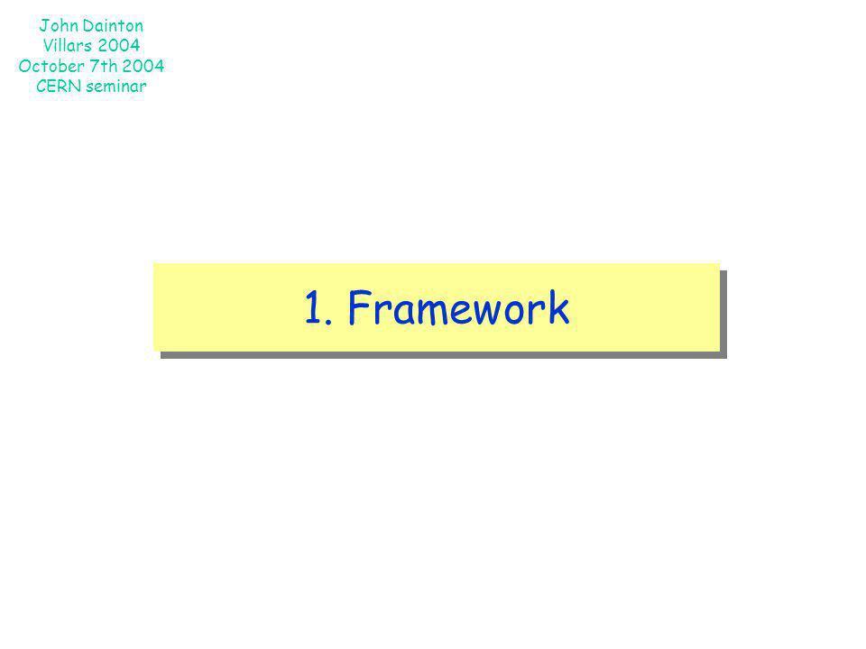 John Dainton Villars 2004 October 7th 2004 CERN seminar 1. Framework