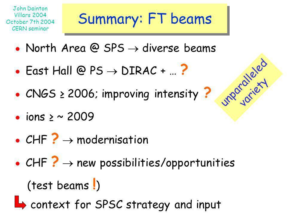 John Dainton Villars 2004 October 7th 2004 CERN seminar Summary: FT beams North Area @ SPS diverse beams East Hall @ PS DIRAC + … ? CNGS 2006; improvi