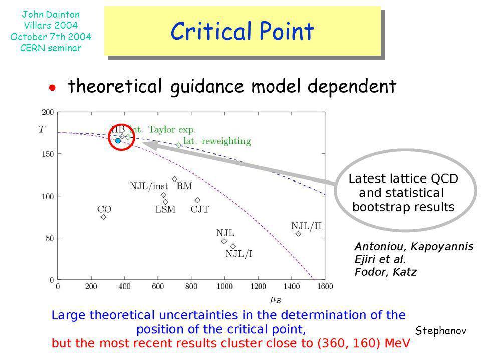 John Dainton Villars 2004 October 7th 2004 CERN seminar Critical Point theoretical guidance model dependent Stephanov