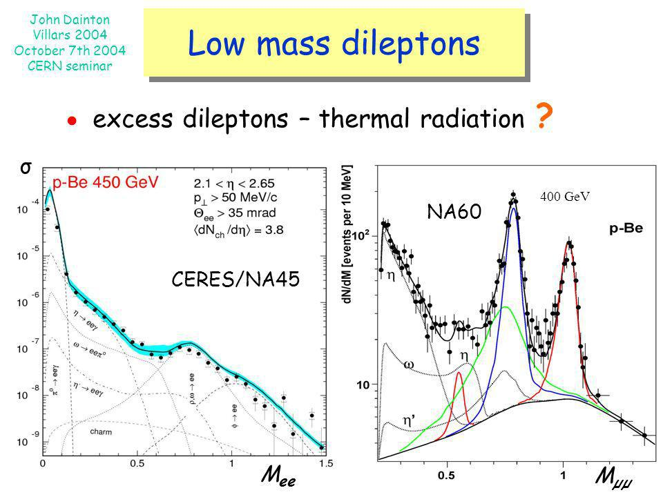 John Dainton Villars 2004 October 7th 2004 CERN seminar Low mass dileptons CERES/NA45 NA60 400 GeV σ M ee M µµ excess dileptons – thermal radiation ?