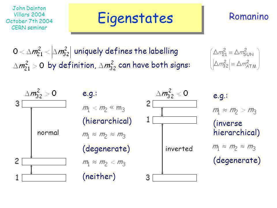 John Dainton Villars 2004 October 7th 2004 CERN seminar Eigenstates uniquely defines the labelling can have both signs: by definition, Normal 1 2 3 no