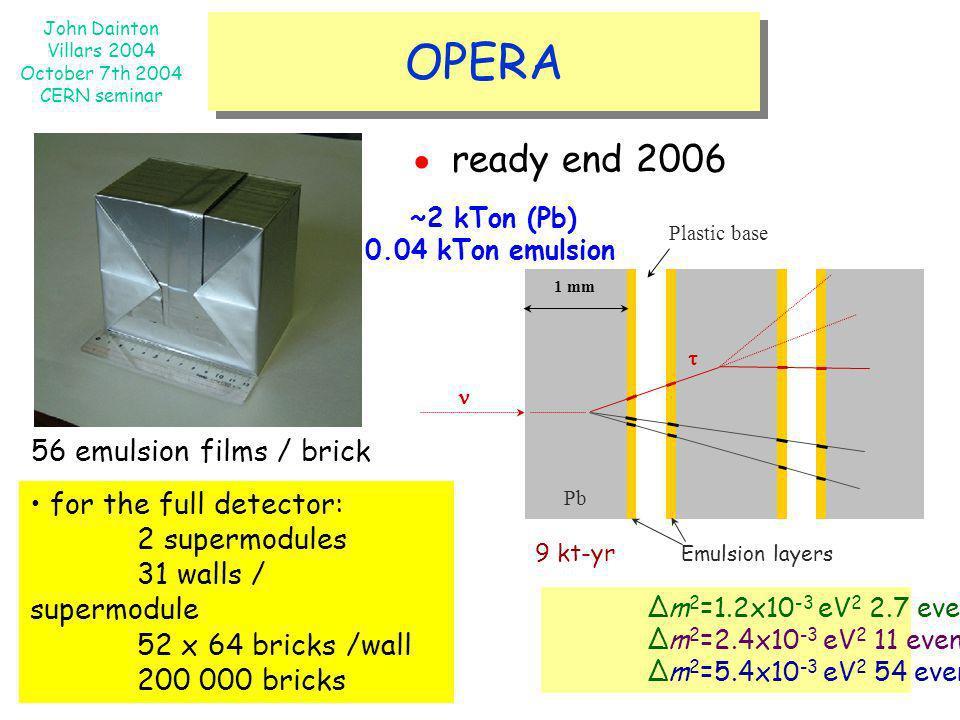 John Dainton Villars 2004 October 7th 2004 CERN seminar OPERA Pb Emulsion layers 1 mm Plastic base for the full detector: 2 supermodules 31 walls / su