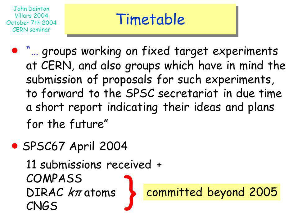 John Dainton Villars 2004 October 7th 2004 CERN seminar Timetable … groups working on fixed target experiments at CERN, and also groups which have in