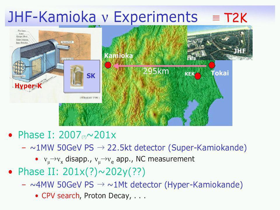 John Dainton Villars 2004 October 7th 2004 CERN seminar T2K