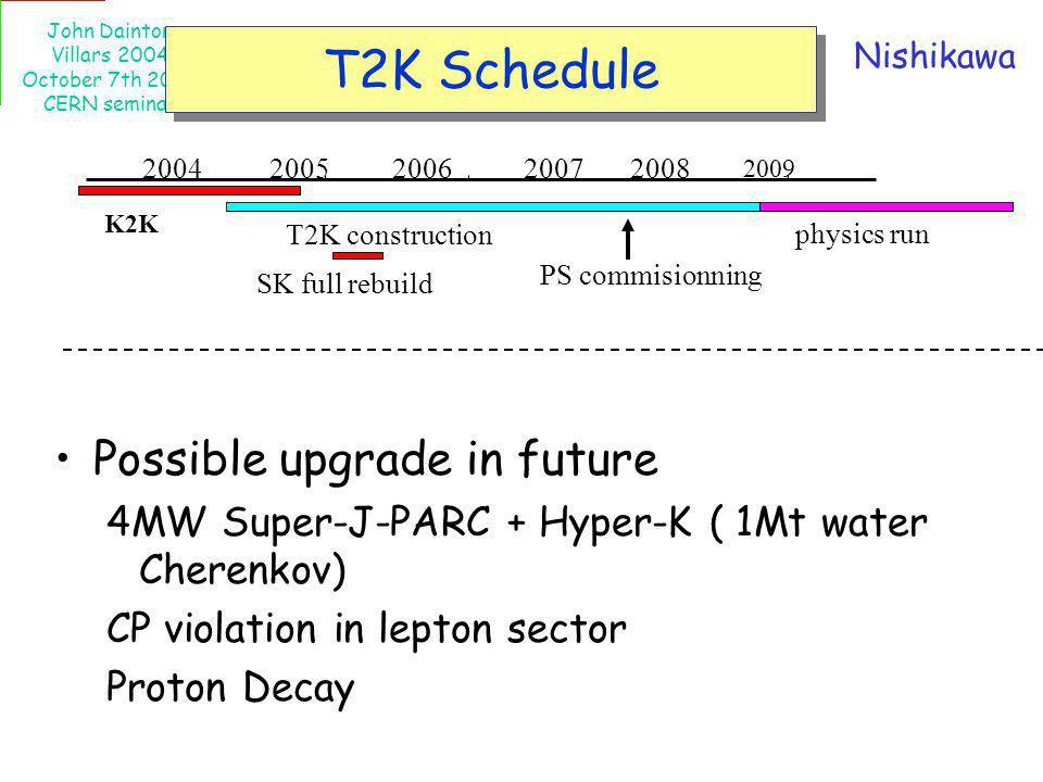 John Dainton Villars 2004 October 7th 2004 CERN seminar T2K Schedule Possible upgrade in future 4MW Super-J-PARC + Hyper-K ( 1Mt water Cherenkov) CP v