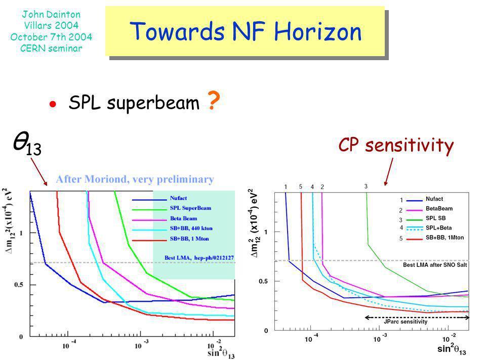 John Dainton Villars 2004 October 7th 2004 CERN seminar θ 13 CP sensitivity Towards NF Horizon SPL superbeam ?