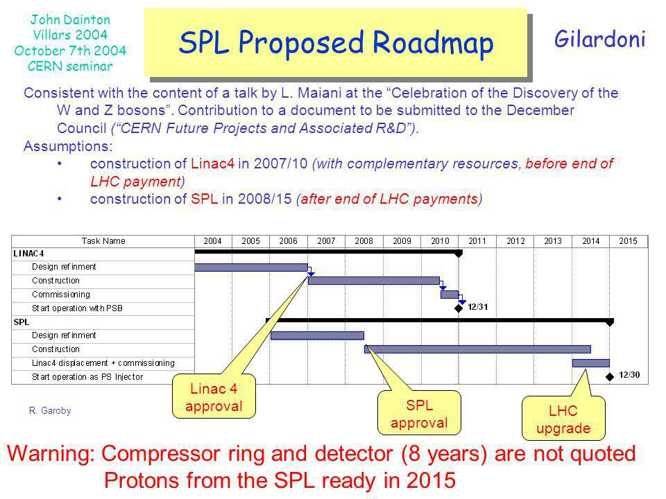 John Dainton Villars 2004 October 7th 2004 CERN seminar SPL Proposed Roadmap Consistent with the content of a talk by L. Maiani at the Celebration of