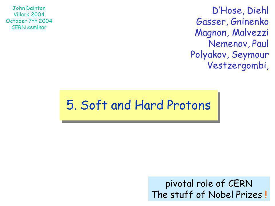 John Dainton Villars 2004 October 7th 2004 CERN seminar 5. Soft and Hard Protons DHose, Diehl Gasser, Gninenko Magnon, Malvezzi Nemenov, Paul Polyakov