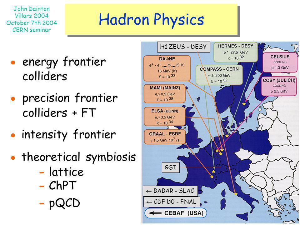 John Dainton Villars 2004 October 7th 2004 CERN seminar Hadron Physics H1 ZEUS - DESY GSI energy frontier colliders precision frontier colliders + FT