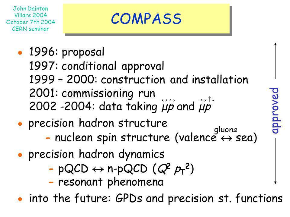 John Dainton Villars 2004 October 7th 2004 CERN seminar COMPASS 1996: proposal 1997: conditional approval 1999 – 2000: construction and installation 2