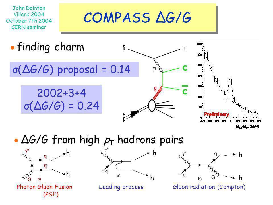 John Dainton Villars 2004 October 7th 2004 CERN seminar COMPASS ΔG/G finding charm c c σ(ΔG/G) proposal = 0.14 2002+3+4 σ(ΔG/G) = 0.24 - h h Leading p