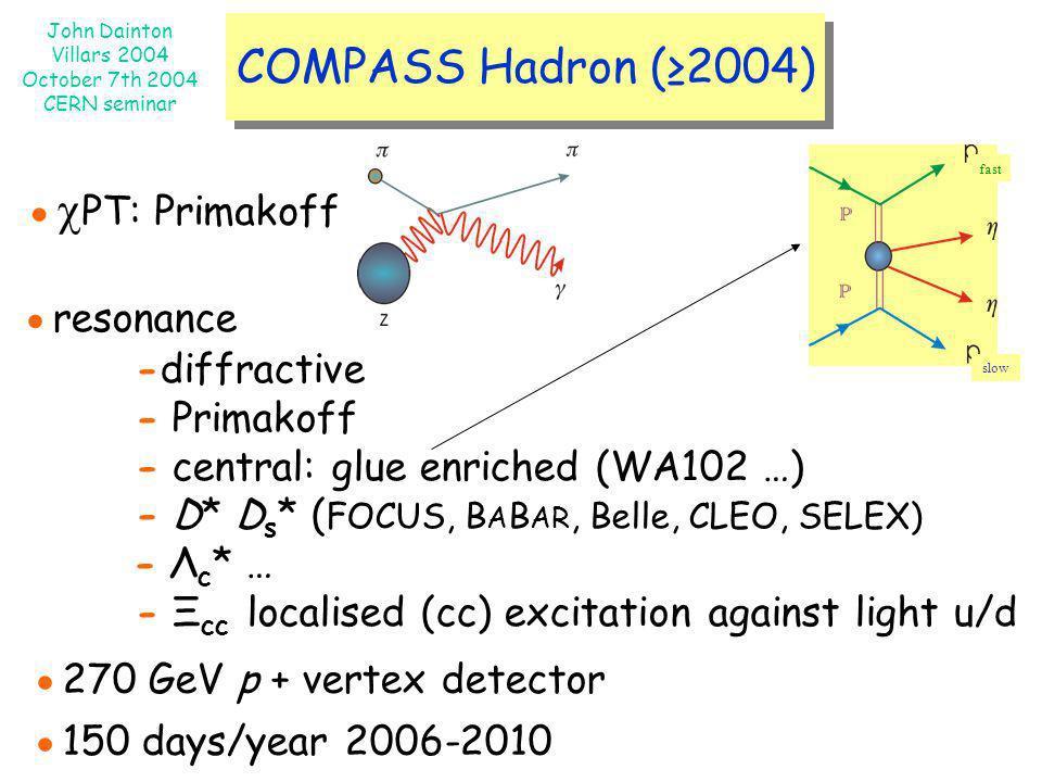 John Dainton Villars 2004 October 7th 2004 CERN seminar COMPASS Hadron (2004) PT: Primakoff resonance -diffractive - Primakoff - central: glue enriche