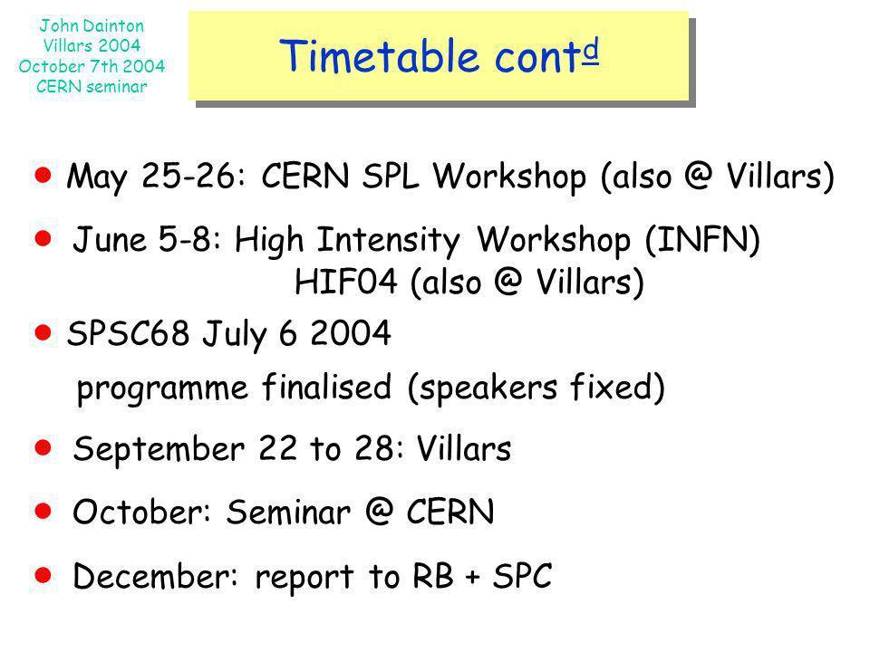 John Dainton Villars 2004 October 7th 2004 CERN seminar Timetable cont d May 25-26: CERN SPL Workshop (also @ Villars) June 5-8: High Intensity Worksh
