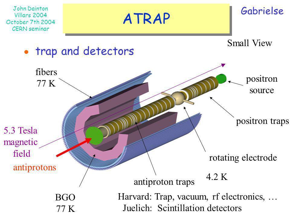 John Dainton Villars 2004 October 7th 2004 CERN seminar fibers 77 K BGO 77 K antiprotons positron source positron traps antiproton traps rotating elec