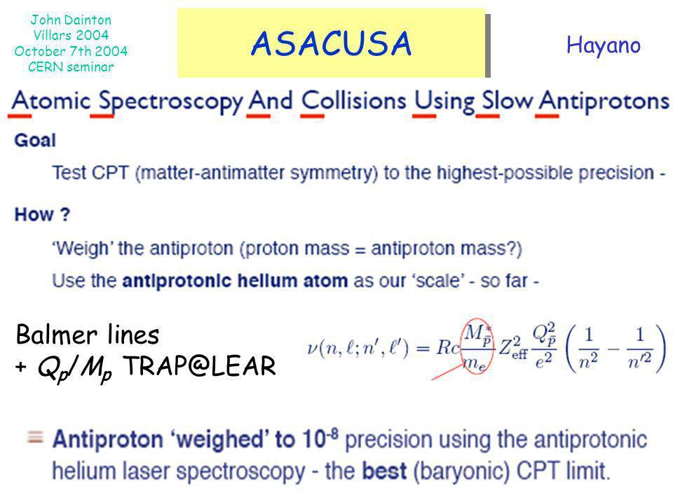 John Dainton Villars 2004 October 7th 2004 CERN seminar ASACUSA Balmer lines + Q p /M p TRAP@LEAR Hayano