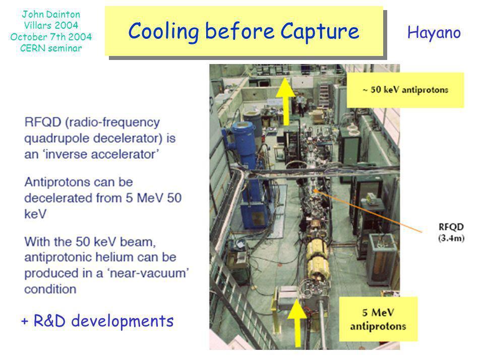 John Dainton Villars 2004 October 7th 2004 CERN seminar Cooling before Capture + R&D developments Hayano