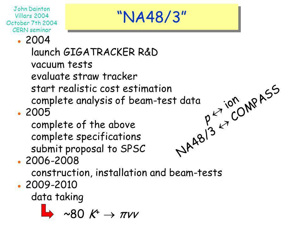 John Dainton Villars 2004 October 7th 2004 CERN seminar NA48/3 ~80 K + πνν 2004 launch GIGATRACKER R&D vacuum tests evaluate straw tracker start reali