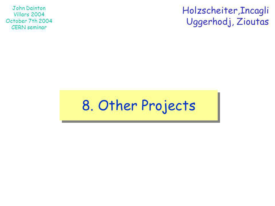 John Dainton Villars 2004 October 7th 2004 CERN seminar 8. Other Projects Holzscheiter,Incagli Uggerhodj, Zioutas