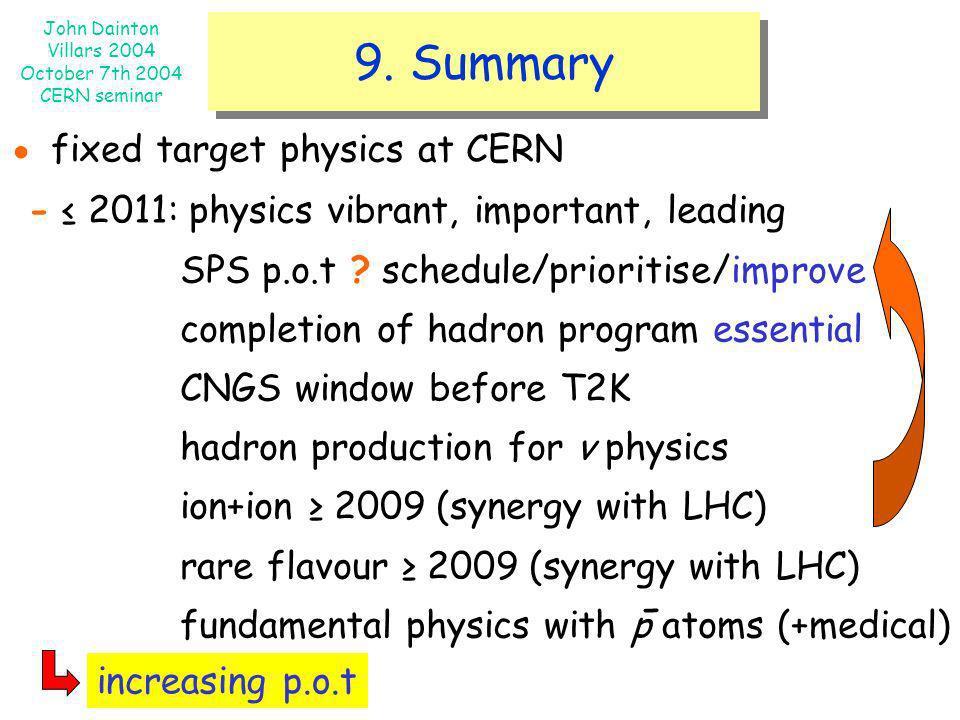 John Dainton Villars 2004 October 7th 2004 CERN seminar 9. Summary fixed target physics at CERN - 2011: physics vibrant, important, leading SPS p.o.t