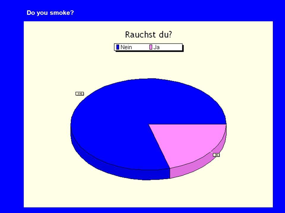 Do you smoke