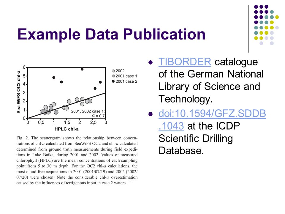 Example Data Publication TIBORDER catalogue of the German National Library of Science and Technology.