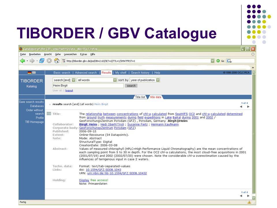 TIBORDER / GBV Catalogue