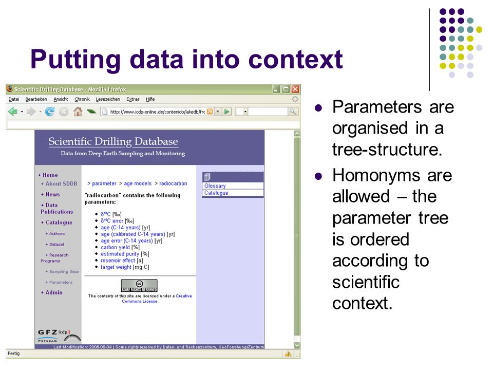 Putting data into context Parameters are organised in a tree-structure.