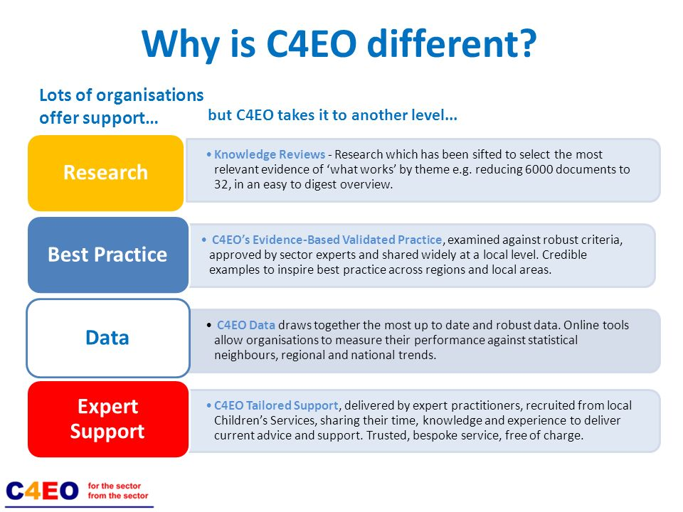 Why is C4EO different.