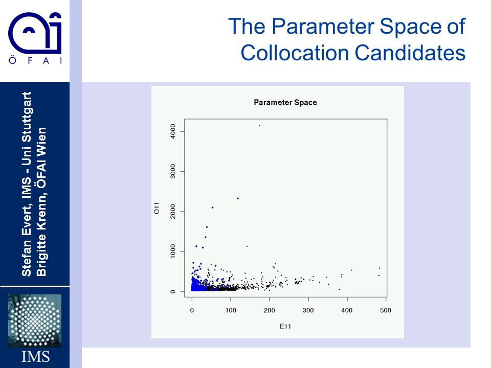 Stefan Evert, IMS - Uni Stuttgart Brigitte Krenn, ÖFAI Wien IMS The Parameter Space of Collocation Candidates
