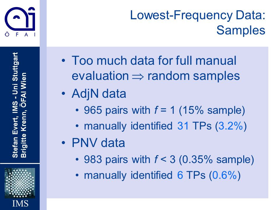 Stefan Evert, IMS - Uni Stuttgart Brigitte Krenn, ÖFAI Wien IMS Lowest-Frequency Data: Samples Too much data for full manual evaluation random samples AdjN data 965 pairs with f = 1 (15% sample) manually identified 31 TPs (3.2%) PNV data 983 pairs with f < 3 (0.35% sample) manually identified 6 TPs (0.6%)